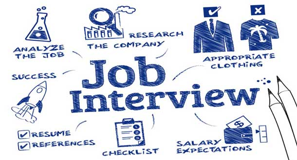 prepare for a job interview